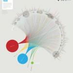 good_magazine_infographic